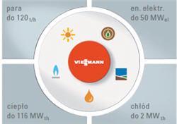 Vi_energia